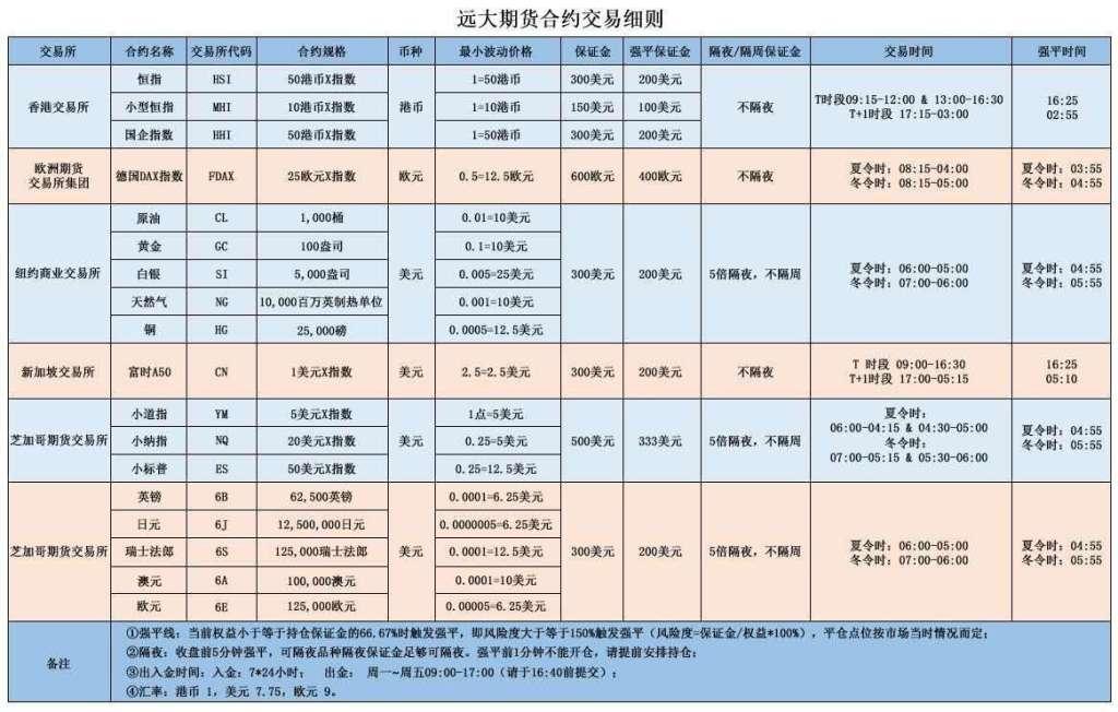 香港远大期货代理加盟找谁,奖金制度是怎样的
